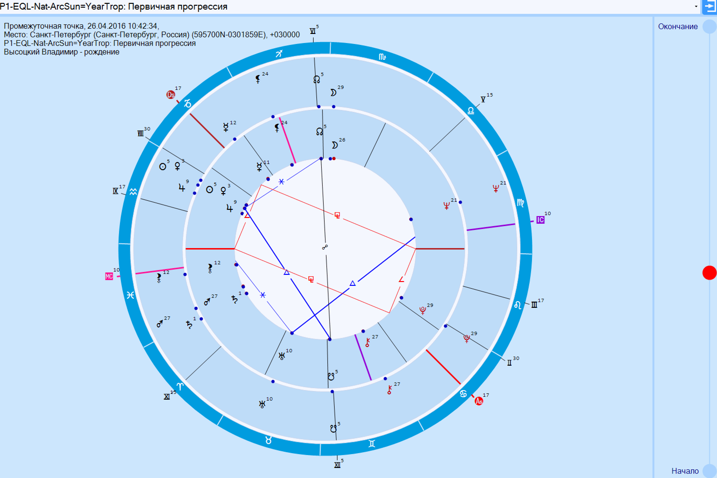 Calendar astrological calendar astrological program galaxycalendar a natal chart with a related event on the current selected date geenschuldenfo Images