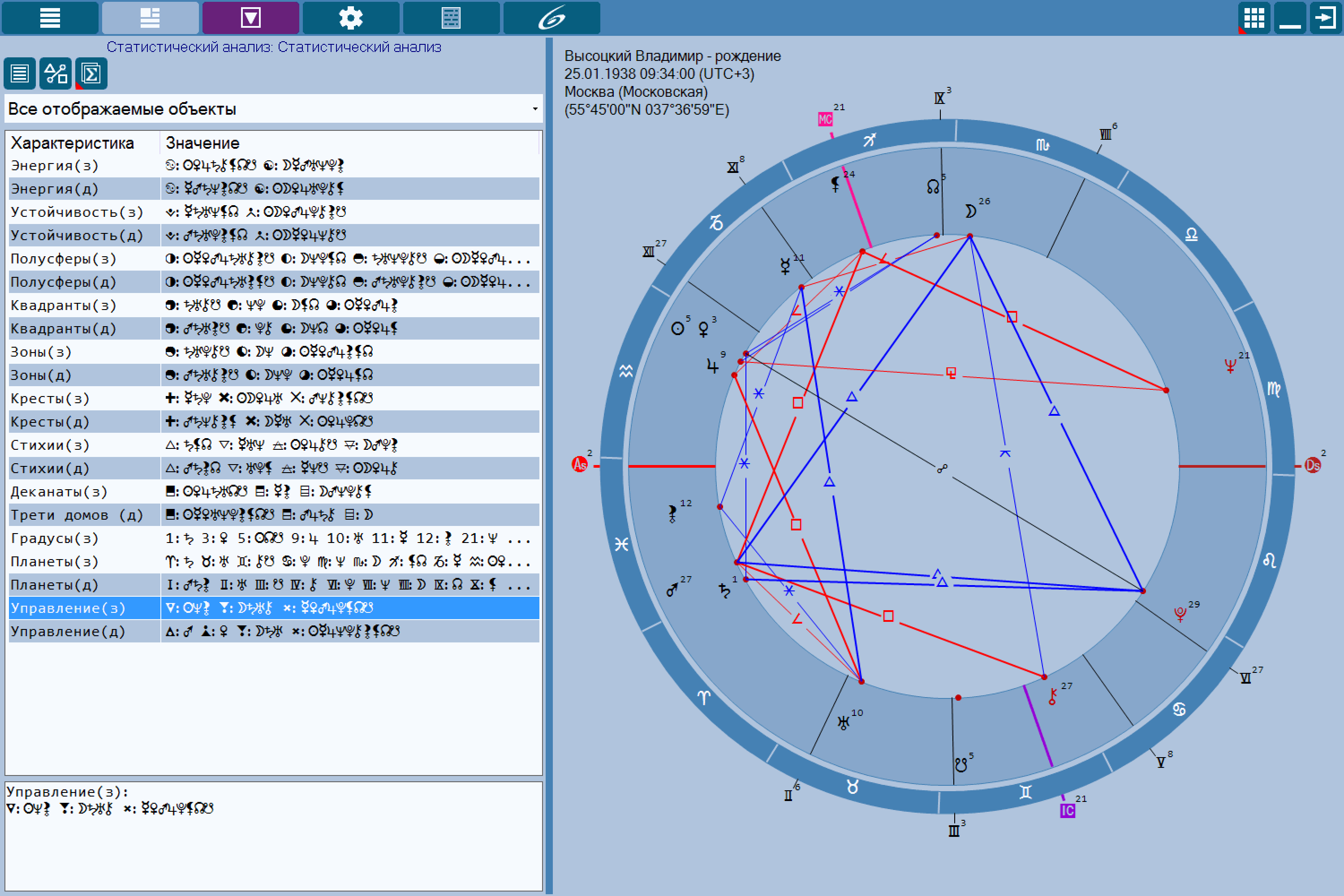 Chartanalyzer analyzer of various charts astrological program statistical analysis of charts geenschuldenfo Choice Image