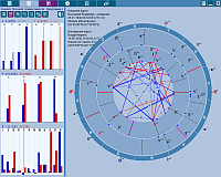 ChartAnalyzer. Page charts spheres