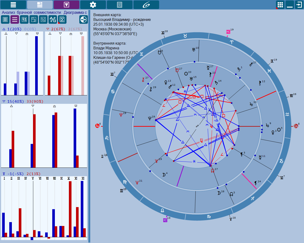 Chartanalyzer analyzer of various charts astrological program page charts spheres geenschuldenfo Choice Image