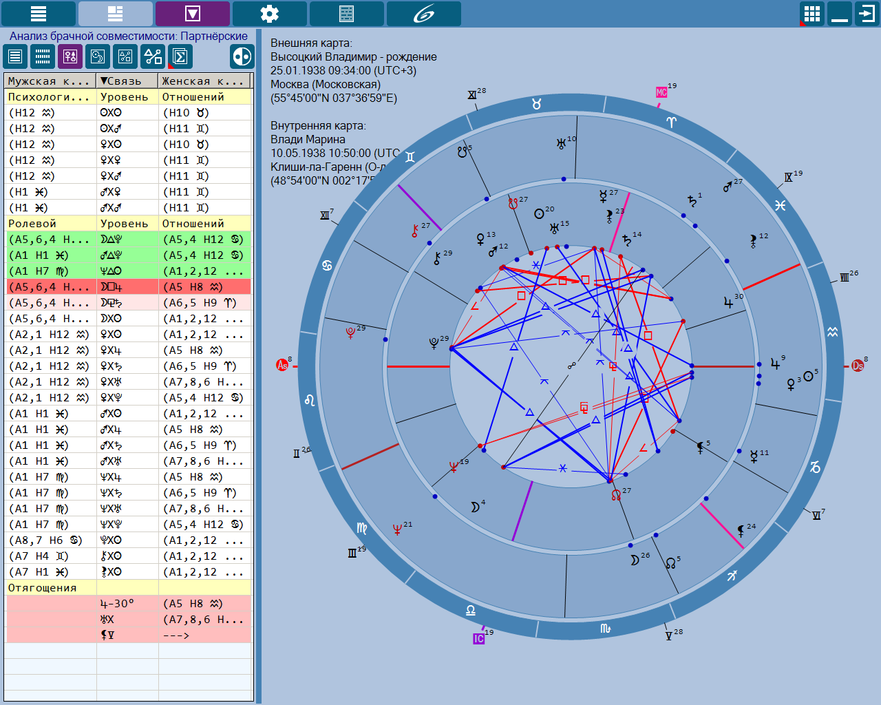 Chartanalyzer analyzer of various charts astrological program page of partner and intimate relationships theme 1 5 7 nvjuhfo Images