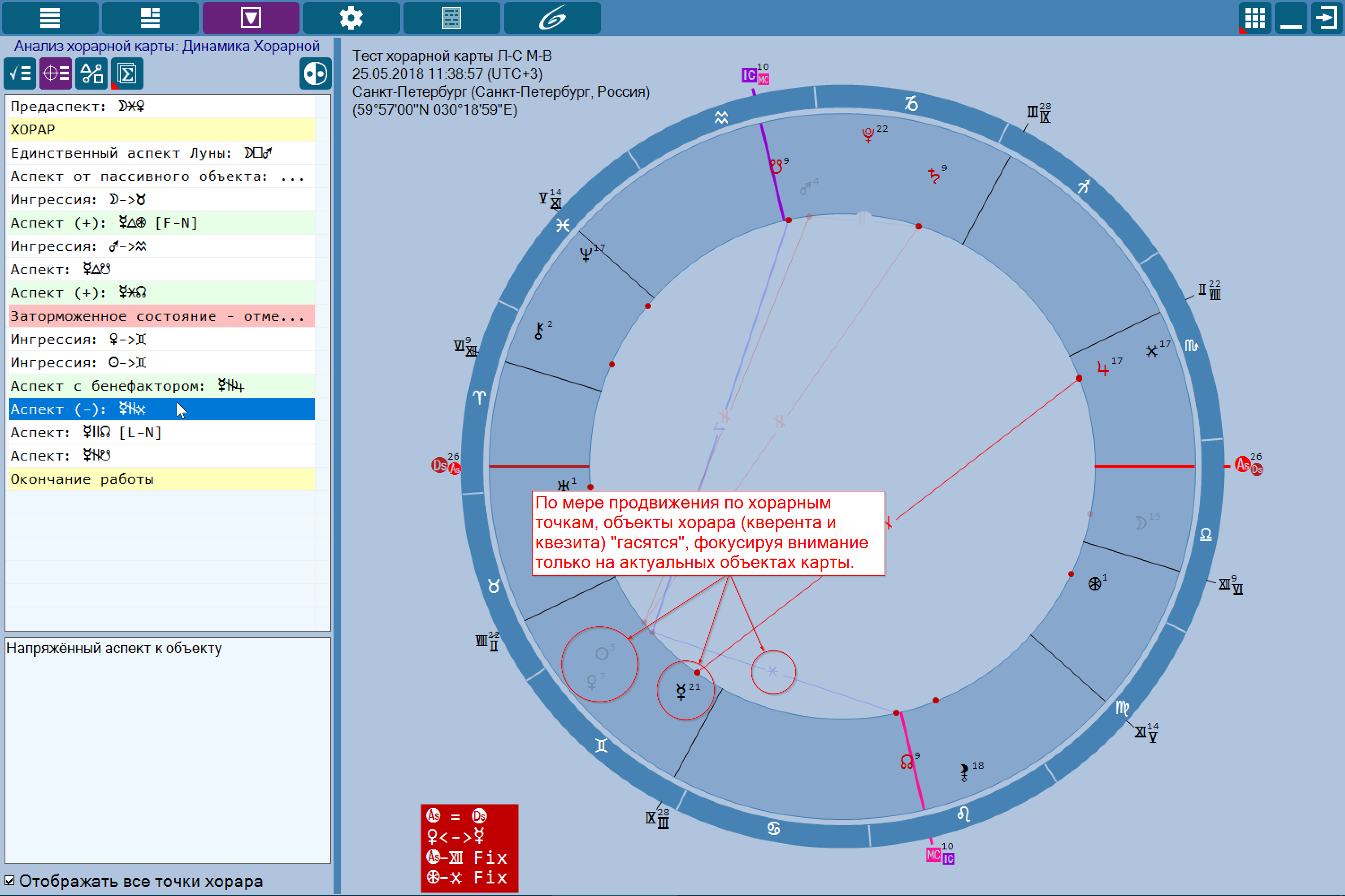 ChartAnalyzer - Analyzer of various charts astrological program ...