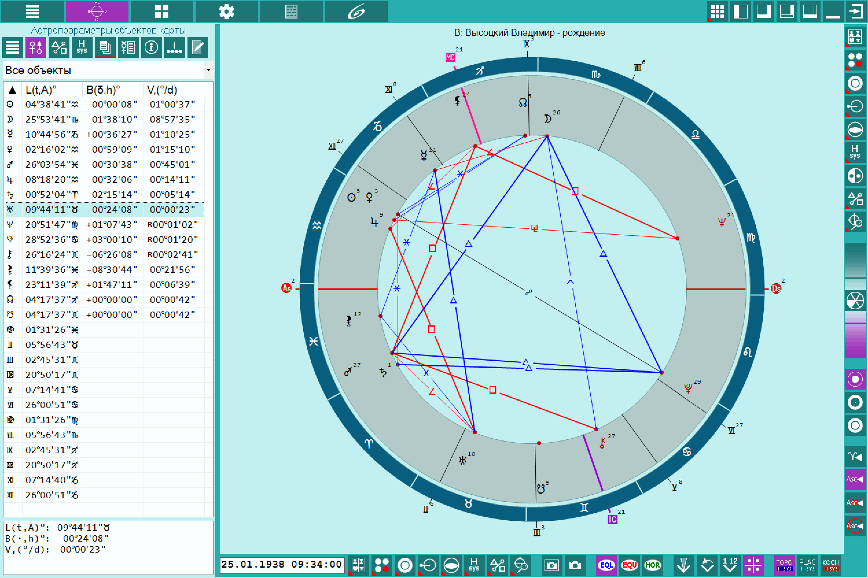 Charts Astrologers Work Tool Astrological Program Galaxycharts