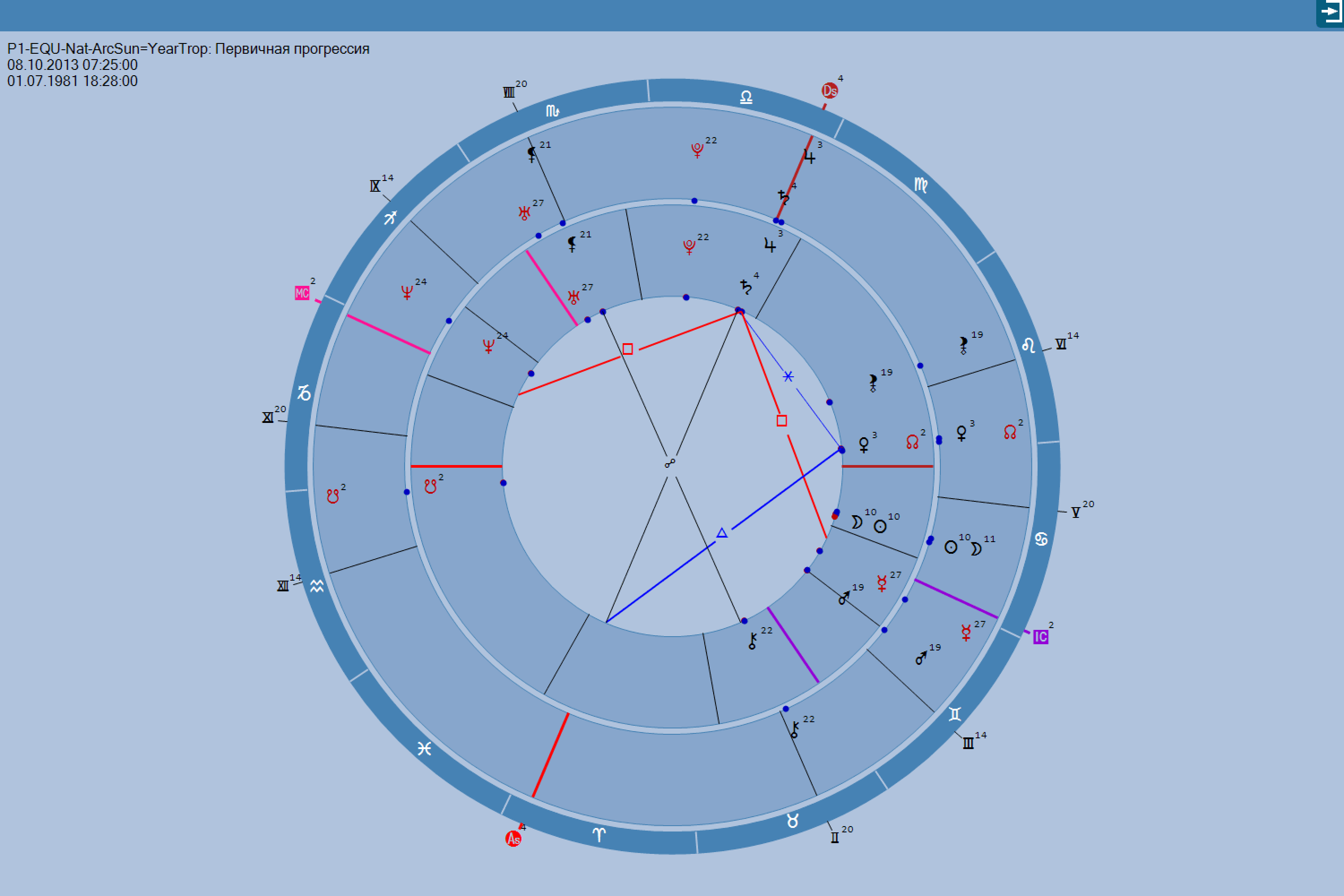 Laboratory astrologers tool for research astrological program laboratory astrologers research tool displaying data string geenschuldenfo Images