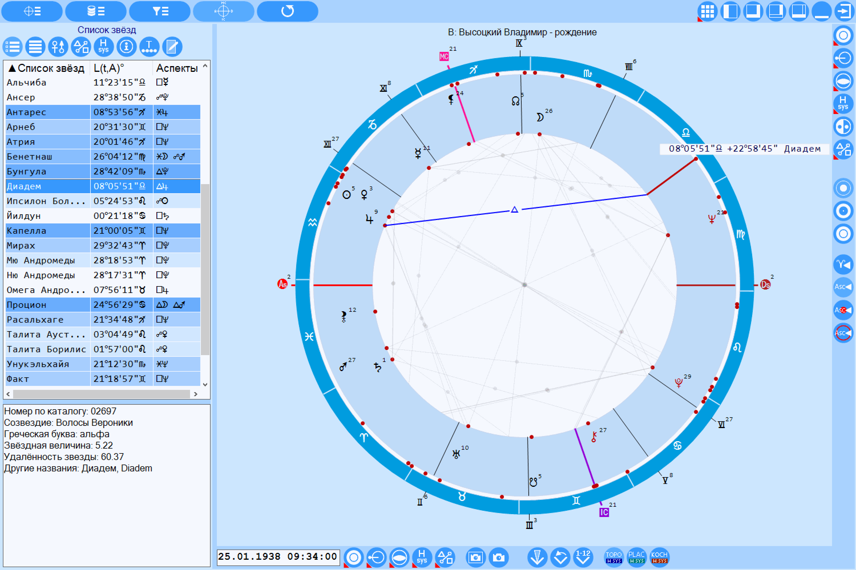 Stars Stars In Astrology Astrological Program Galaxystars